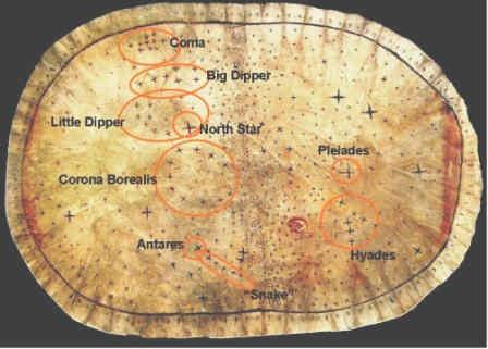 Star Chart Astrology